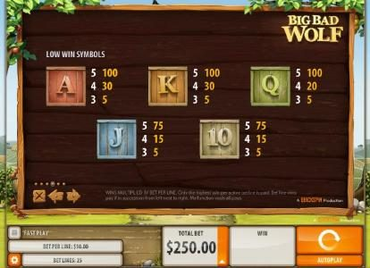 Amsterdam Casino featuring the Video Slots Big Bad Wolf with a maximum payout of $5,000