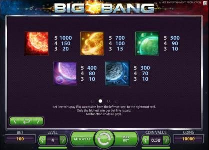 YouWin featuring the Video Slots Big Bang with a maximum payout of $16,000