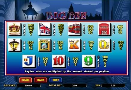 slot symbols paytable
