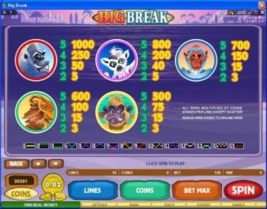 Music Hall featuring the Video Slots Big Break with a maximum payout of $100,000