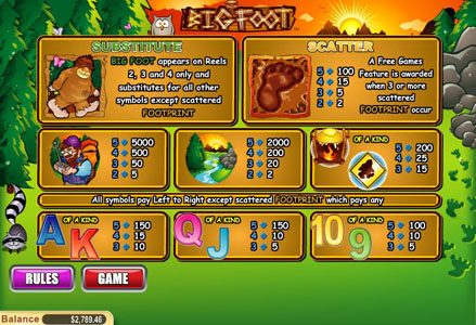 Miami Club featuring the Video Slots Big Foot with a maximum payout of $50,000
