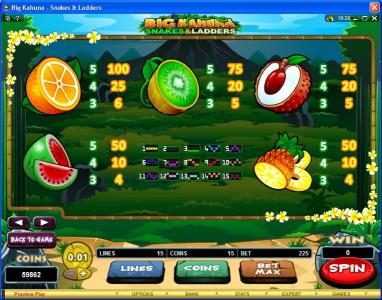 Sun Vegas featuring the Video Slots Big Kahuna Snakes & Ladders with a maximum payout of $50,000