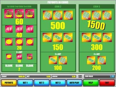 Long Harbour featuring the Video Slots Big Money with a maximum payout of $3,000