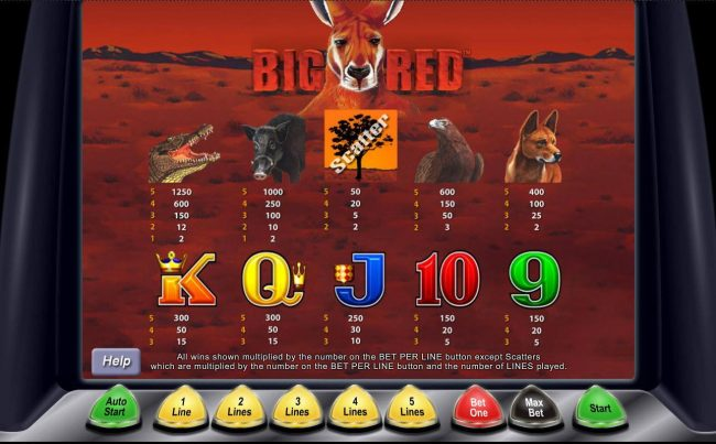 Cheeky Riches featuring the Video Slots Big Red with a maximum payout of $1,250
