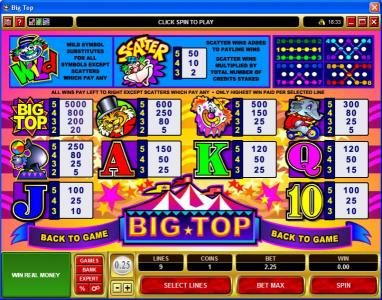 Dragonara featuring the Video Slots Big Top with a maximum payout of $25,000
