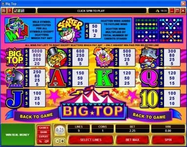 Jackpot City featuring the Video Slots Big Top with a maximum payout of $25,000