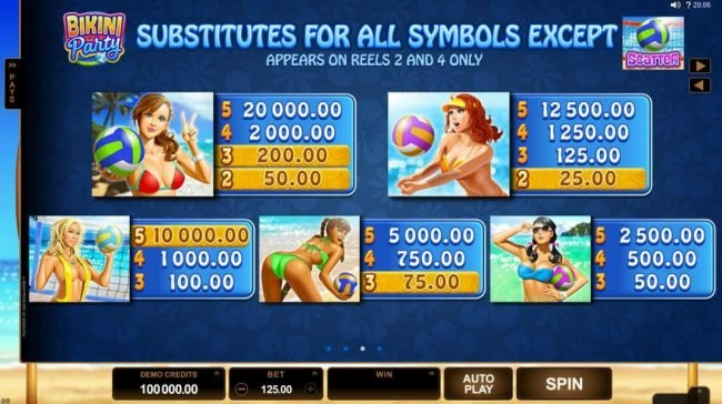 Play slots at Wild Jack: Wild Jack featuring the Video Slots Bikini Party with a maximum payout of $120,000