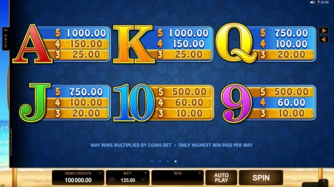 Quatro featuring the Video Slots Bikini Party with a maximum payout of $120,000
