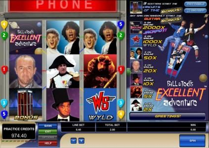 Captain Cooks featuring the Video Slots Bill & Ted's Excellent Adventure with a maximum payout of $4,000