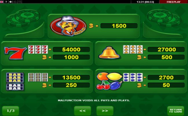 Crypto Wild featuring the Video Slots Billy's Game with a maximum payout of $5,400