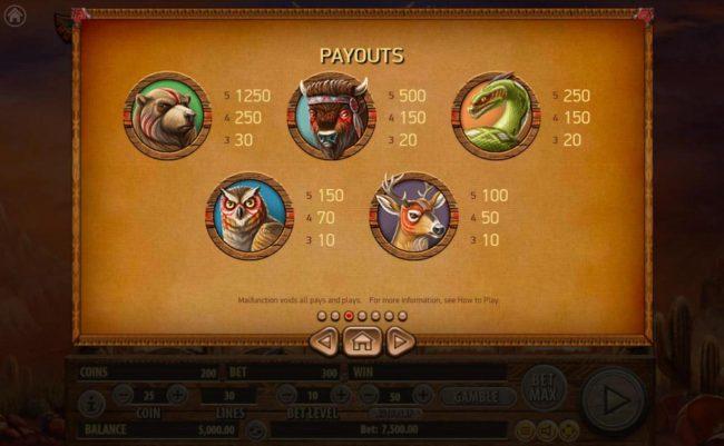 Bird of Thunder :: High value slot game symbols paytable.