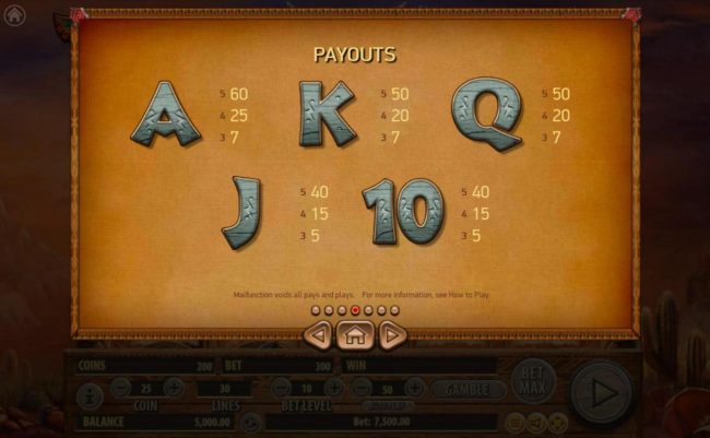Bird of Thunder :: Low value game symbols paytable.