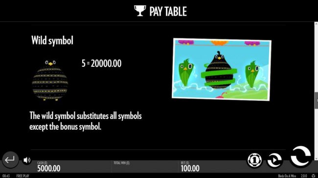 The wild symbol substitutes all symbols ecept the bonus symbol. Five wild symbols = 20,000.00