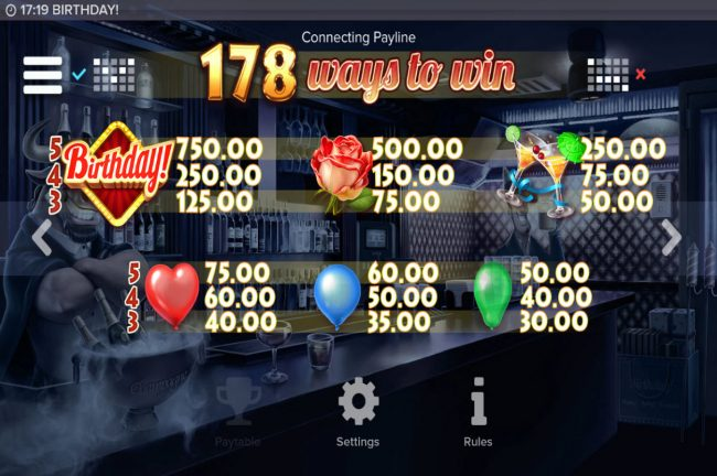 Play slots at Spinland: Spinland featuring the Video Slots Birthday! with a maximum payout of $250,000