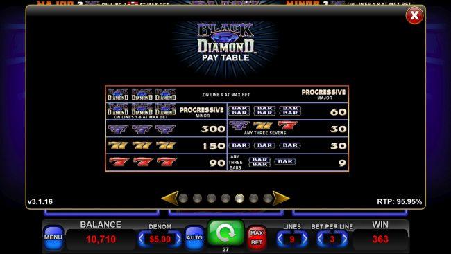 Black Diamond :: Paytable