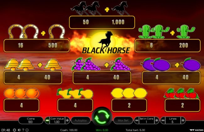 Energy featuring the Video Slots Black Horse with a maximum payout of $70,000
