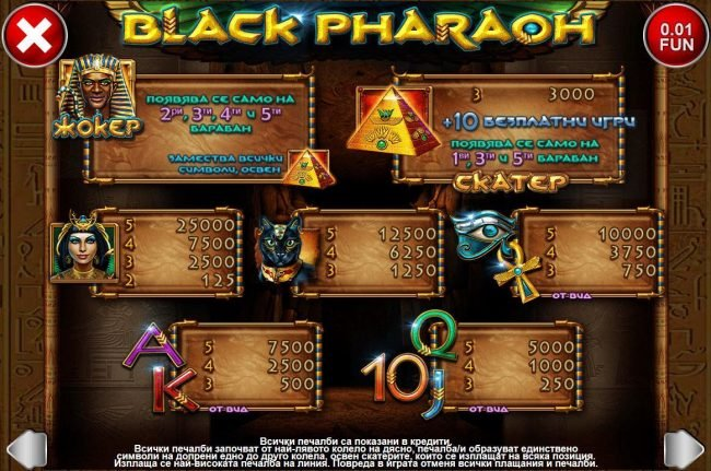Black Pharaoh :: Slot game symbols paytable featuring ancient Egyptian inspired icons.