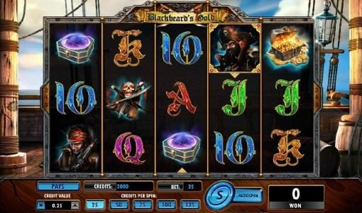 EU Casino featuring the Video Slots Blackbeard's Gold with a maximum payout of $25,000