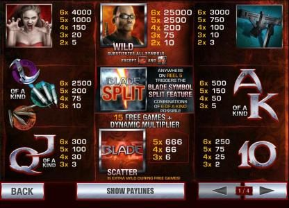 payout table featuring scatter, wild 4,000x max payout