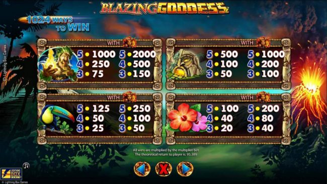 Vera&John featuring the Video Slots Blazing Goddess with a maximum payout of $4,000