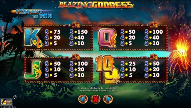 Play slots at Royal House: Royal House featuring the Video Slots Blazing Goddess with a maximum payout of $4,000