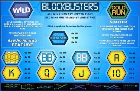 Blockbusters :: slot game symbols paytable and payline diagrams