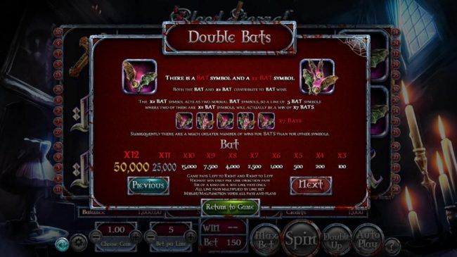 AC Casino featuring the Video Slots Blood Eternal with a maximum payout of $965,620