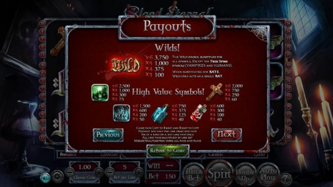 Blood Eternal :: High value slot game symbols paytable