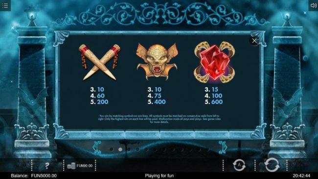 Blood Queen :: Medium Value Slot Game Symbols Paytable