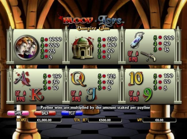 Royal House featuring the Video Slots Blood Lore Vampire Clan with a maximum payout of $125,000