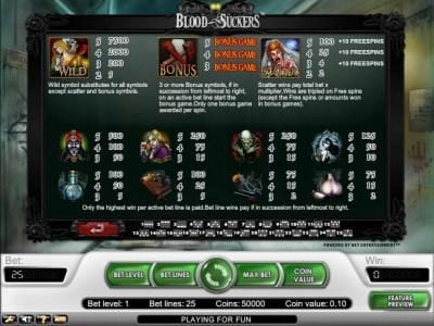 Spinzilla featuring the Video Slots Blood Suckers with a maximum payout of $15,000
