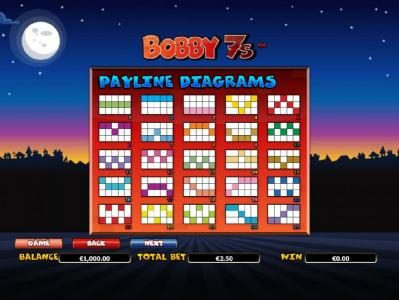 Play slots at BGO Vegas: BGO Vegas featuring the Video Slots Bobby 7s with a maximum payout of $200
