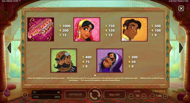 Winner Million featuring the Video Slots Bollywood Story with a maximum payout of $900,000