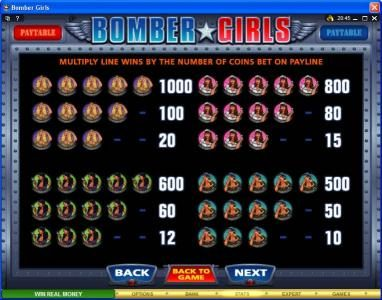 Play slots at Yukon Gold: Yukon Gold featuring the Video Slots Bomber Girls with a maximum payout of $750,000