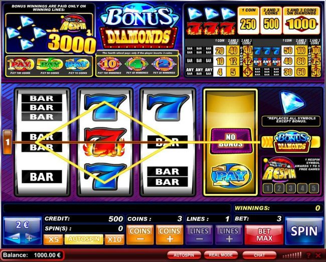 Play slots at Wild Jackpots: Wild Jackpots featuring the Video Slots Bonus Diamonds with a maximum payout of $20,000
