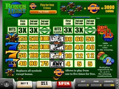 Bonus Hunt :: slot game symbols paytable