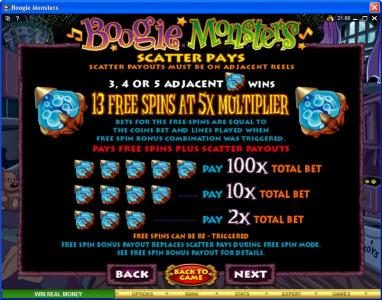 Monaco Aces featuring the Video Slots Boogie Monsters with a maximum payout of $120,000