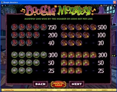 Yukon Gold featuring the Video Slots Boogie Monsters with a maximum payout of $120,000