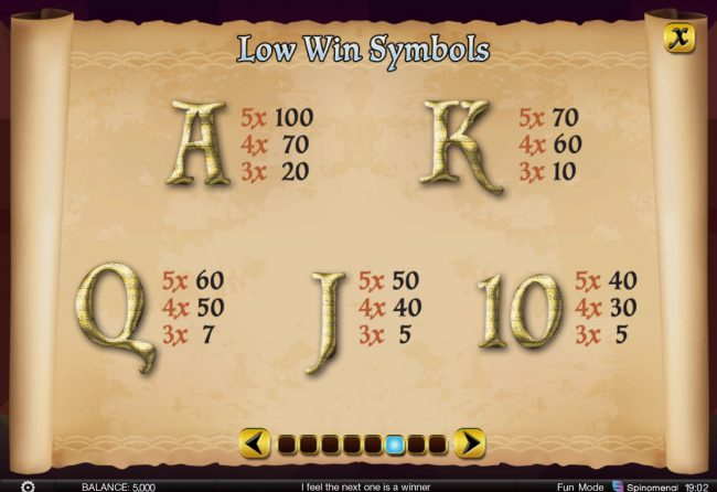 Zet Casino featuring the Video Slots Book of Guardians with a maximum payout of $100,000
