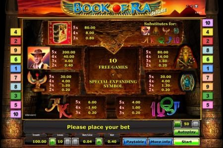Book Of Ra slot game payout table