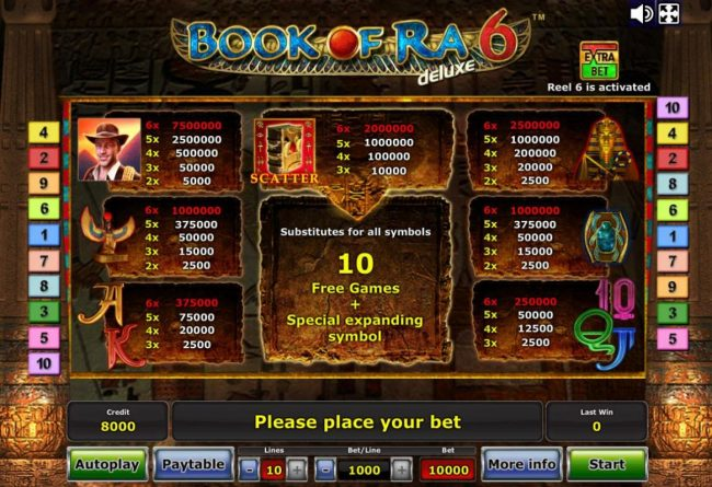Book of Ra Deluxe 6 :: Slot game symbols paytable.
