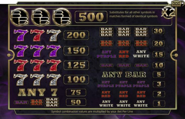 Vegas Crest featuring the Video Slots Booming Bars with a maximum payout of $25,000