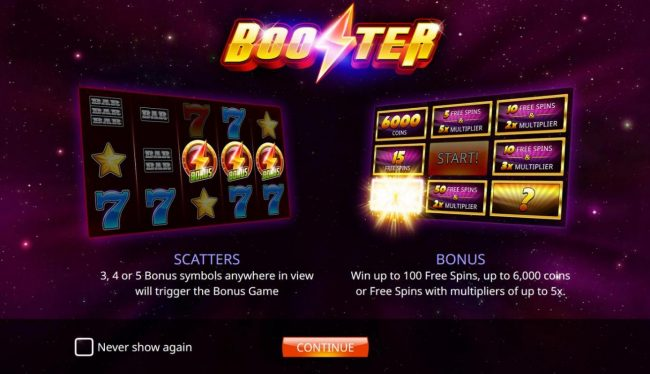 Betive featuring the Video Slots Booster with a maximum payout of $12,000