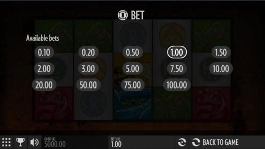 Bork the Berzerker :: Bets - Available betting range.