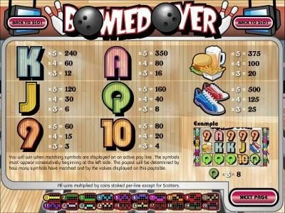 Tropica featuring the Video Slots Bowled Over with a maximum payout of $7,500