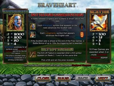 Zinger Spins featuring the Video Slots Braveheart with a maximum payout of $10,000