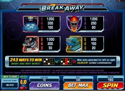Spinrider featuring the Video Slots Break Away with a maximum payout of $1,000,000