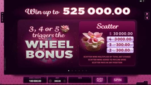 Cupcake Scatter Symbol Paytable - 3, 4 or 5 Cupcake scatter symbols triggers the Wheel Bonus
