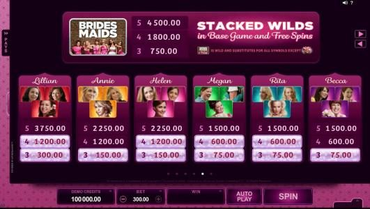 Mr Green featuring the Video Slots Bridesmaids with a maximum payout of $105,000
