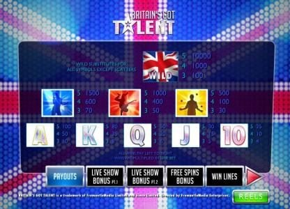 Slot game symbols paytable. The The British Flag Wild is the highest value symbol on the game board. A five of a kind will pay 10,000 coins.